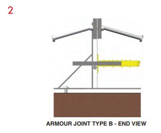 Steel Joints | Dowels | Australia